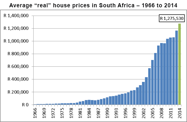 house-price-annual-2014